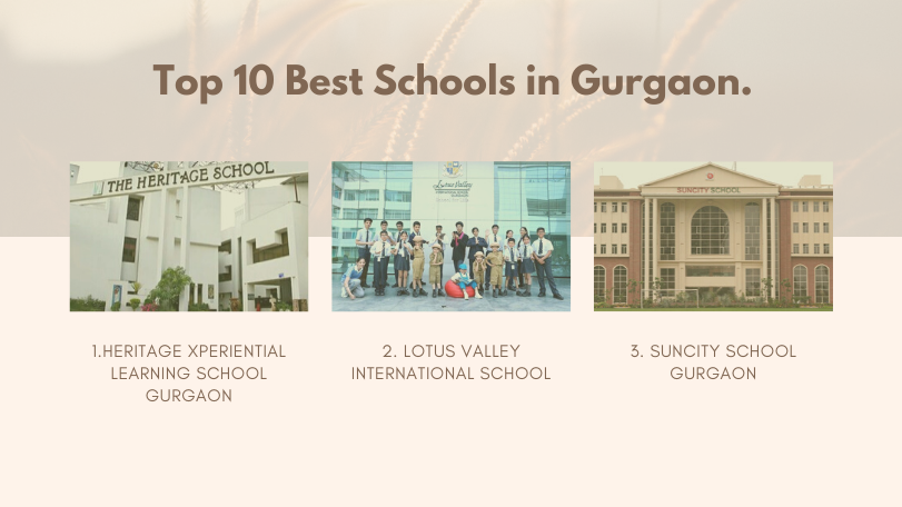 Top 10 Best Schools in Gurgaon